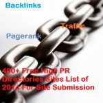 400 Directory Submission Sites List With High PR [2017]