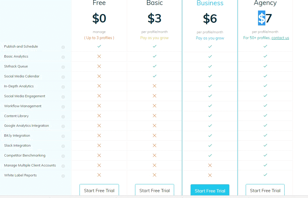 Smhack-Pricing