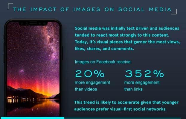 images result