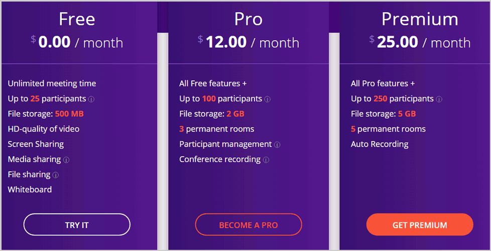 Proficonf Pricing Plans
