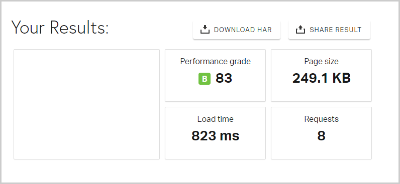 Hostnamaste hosting load time test results