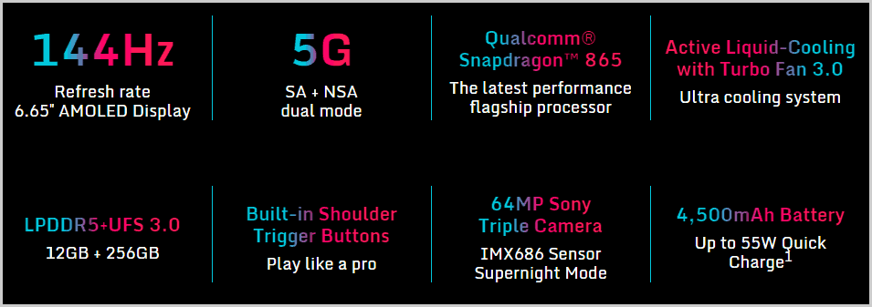 Nubia Red Magic 5G Overview
