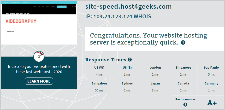 Host4Geeks Server Response Time Test