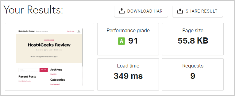 page load time test result