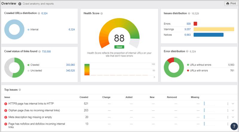 Ahrefs site audit tool