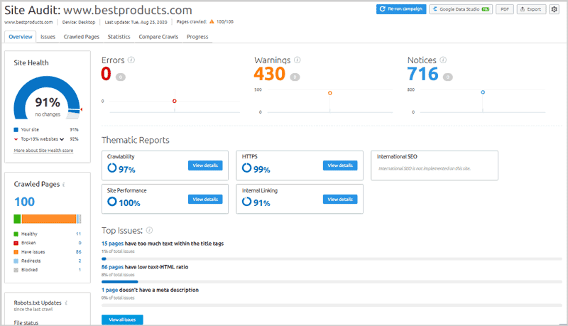 SEMrush Audit tool