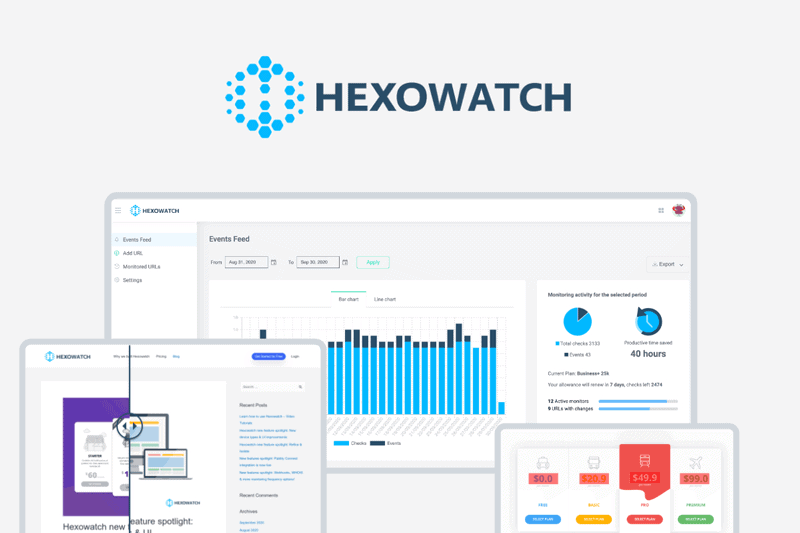 Hexowatch Review