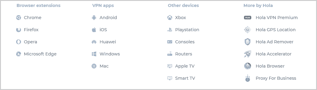 HolaVPN Supported Devices