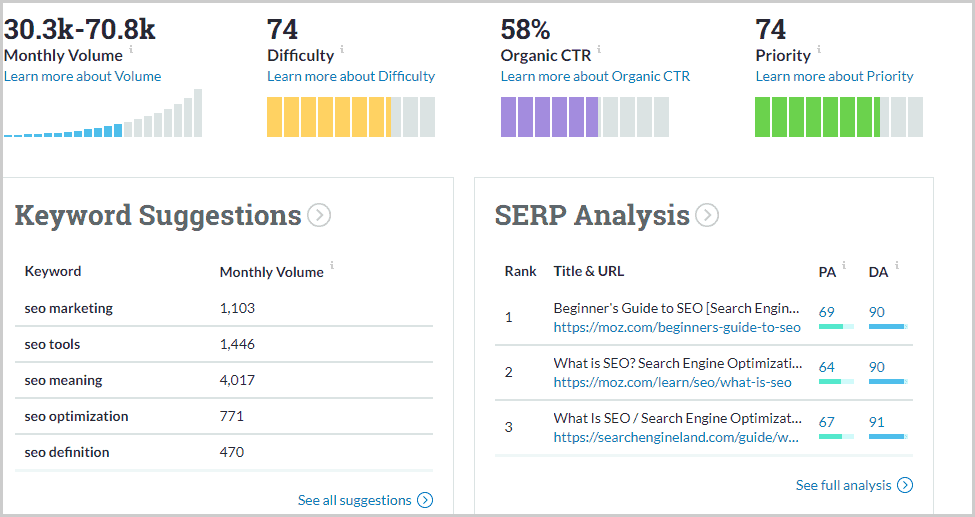 Keyword Research With Moz