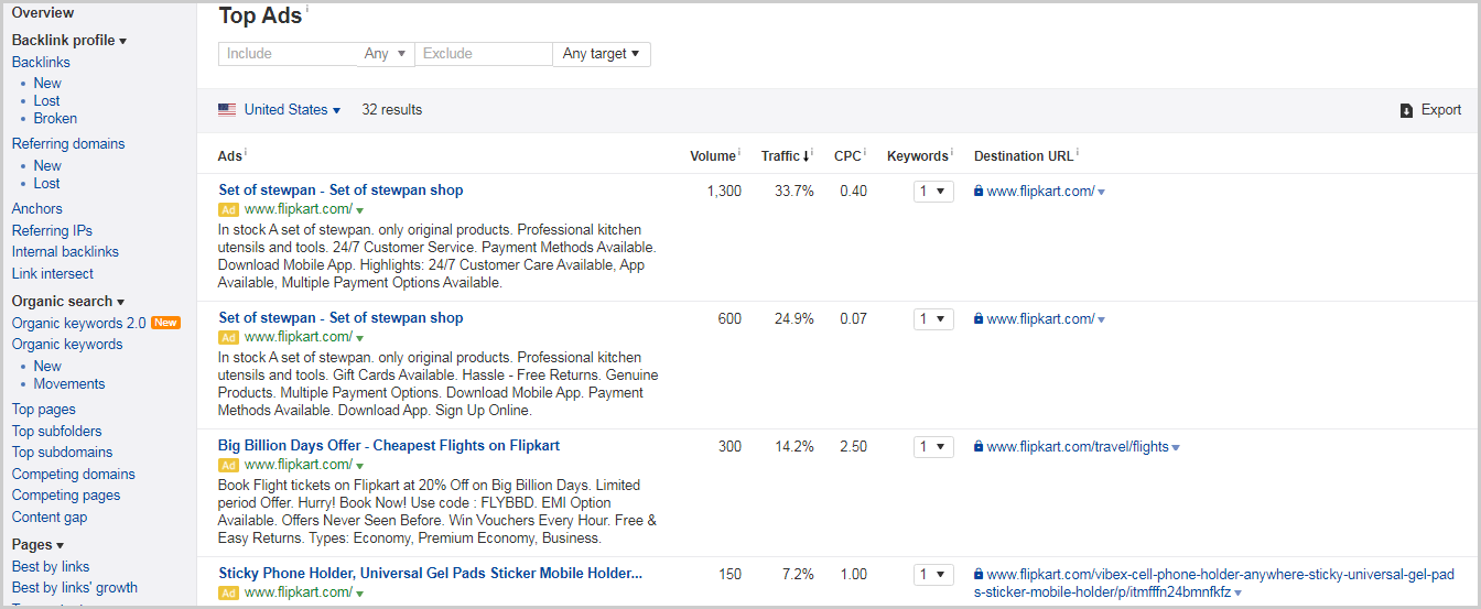 Top ads report from Ahrefs