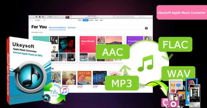 UkeySoft Apple Music Converter Review