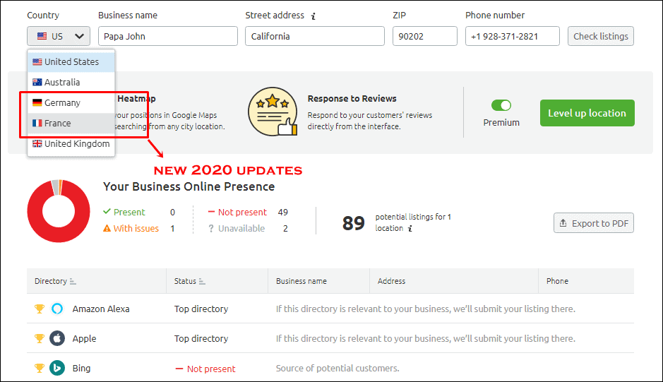 2021 Semrush updates