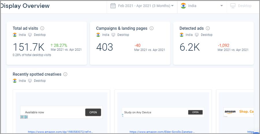 Similarweb display ad data report
