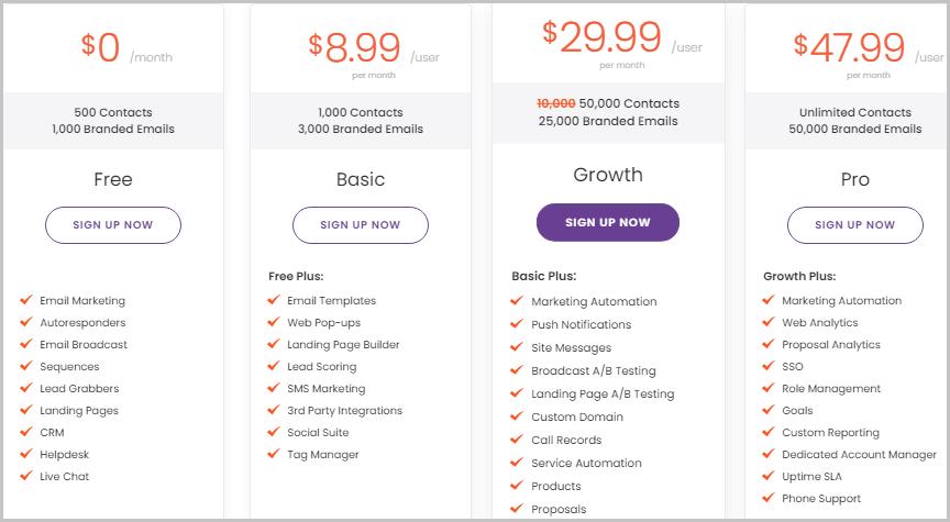 EngageBay vs. ActiveCampaign pricing plans