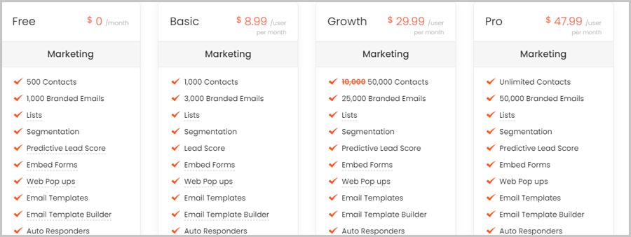 EngageBay Pricing
