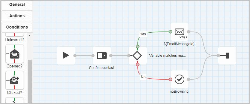 eSputnik workflow editor